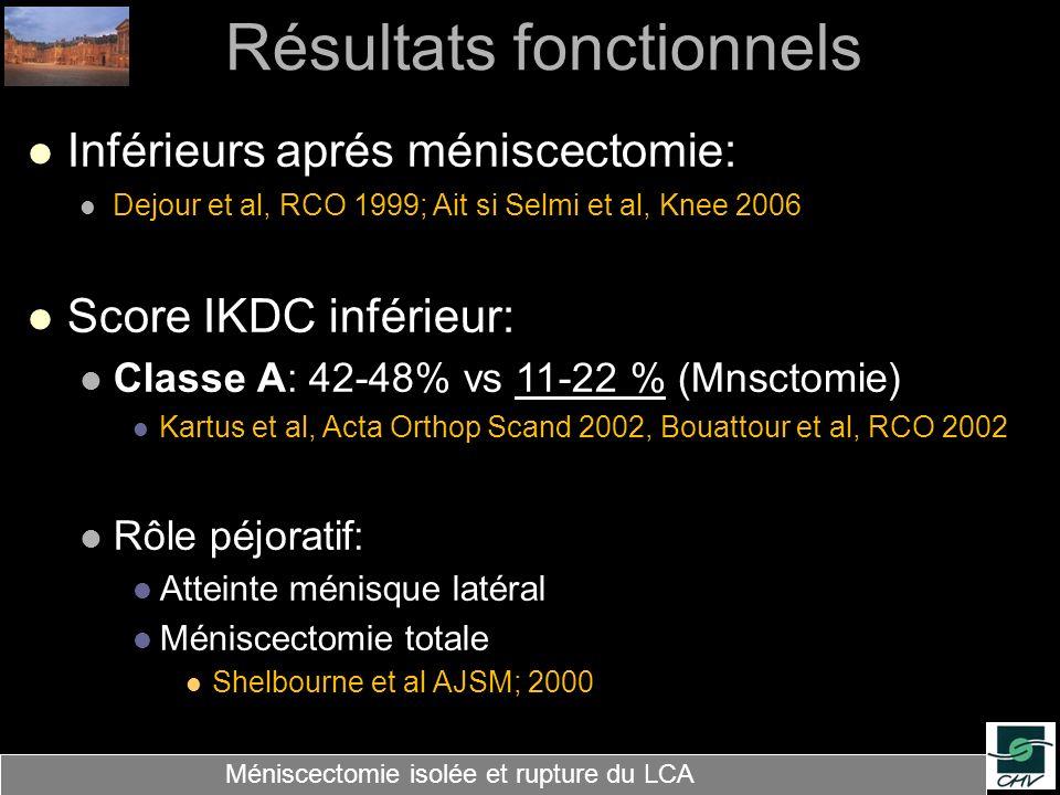 Résultats fonctionnels Inférieurs aprés méniscectomie: Dejour et al, RCO 1999; Ait si Selmi et al, Knee 2006 Score IKDC inférieur: Classe A: 42-48% vs