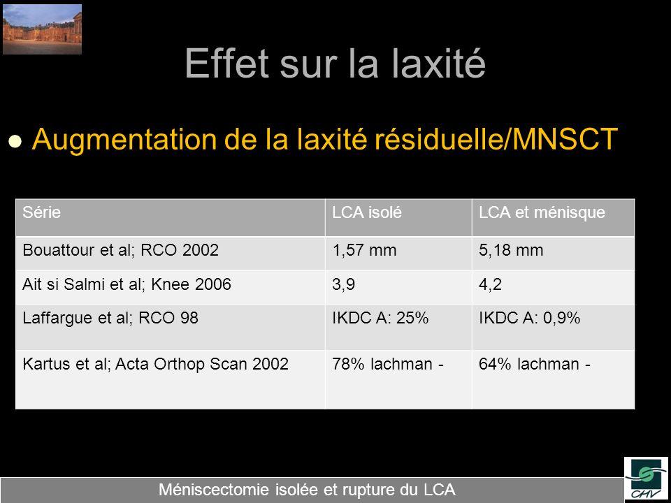 Effet sur la laxité Augmentation de la laxité résiduelle/MNSCT Méniscectomie isolée et rupture du LCA SérieLCA isoléLCA et ménisque Bouattour et al; R
