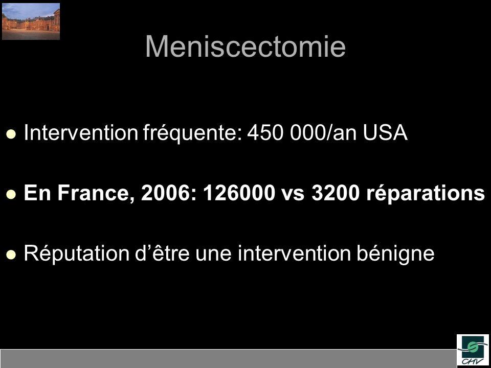 Meniscectomie Intervention fréquente: 450 000/an USA En France, 2006: 126000 vs 3200 réparations Réputation dêtre une intervention bénigne