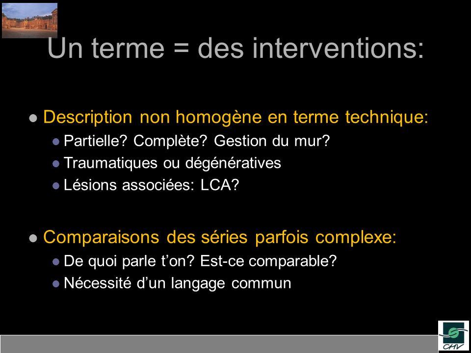 Un terme = des interventions: Description non homogène en terme technique: Partielle? Complète? Gestion du mur? Traumatiques ou dégénératives Lésions