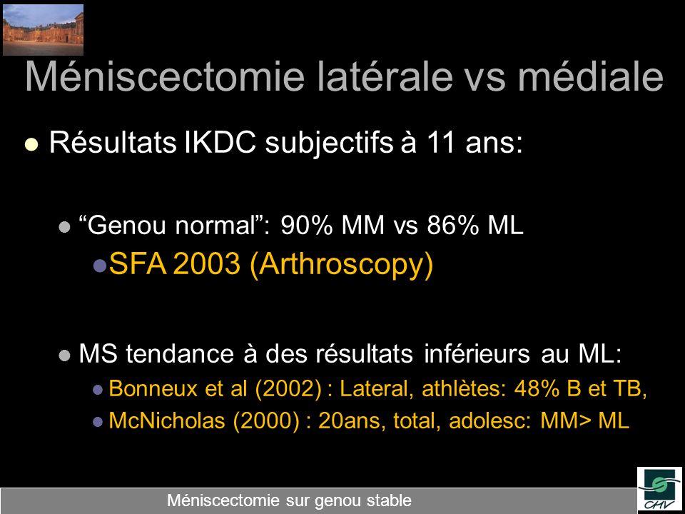 Méniscectomie latérale vs médiale Résultats fonctionnels globaux: Peu de différence dans la plupart des séries Meredith et al, Arthroscopy 2005: Méta-analyse Higuchi et al, CORR 2000 SérieRecul moyen MMML Northmore-Ball et al, 1983, JBJS 65-B4,3 ans88%95% SFA, Arthroscopy 200311 ans86%80% Méniscectomie sur genou stable