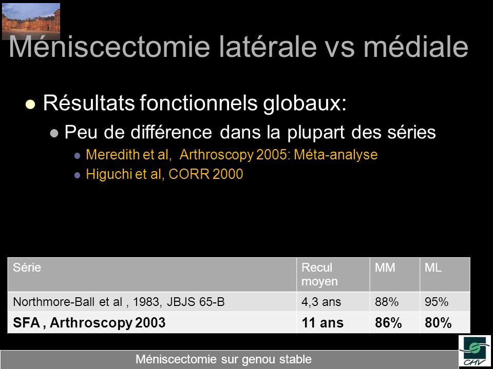 Résultats fonctionnels Inférieurs aprés méniscectomie: Dejour et al, RCO 1999; Ait si Selmi et al, Knee 2006 Score IKDC inférieur: Classe A: 42-48% vs 11-22 % (Mnsctomie) Kartus et al, Acta Orthop Scand 2002, Bouattour et al, RCO 2002 Rôle péjoratif: Atteinte ménisque latéral Méniscectomie totale Shelbourne et al AJSM; 2000 Méniscectomie isolée et rupture du LCA