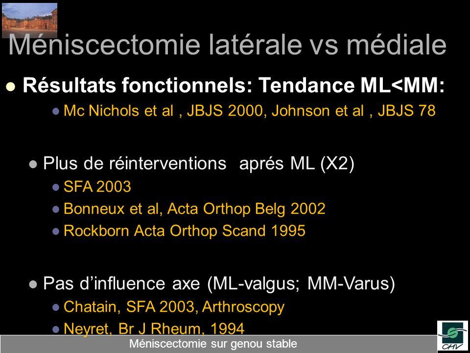 Méniscectomie latérale vs médiale Résultats fonctionnels: Tendance ML<MM: Mc Nichols et al, JBJS 2000, Johnson et al, JBJS 78 Plus de réinterventions