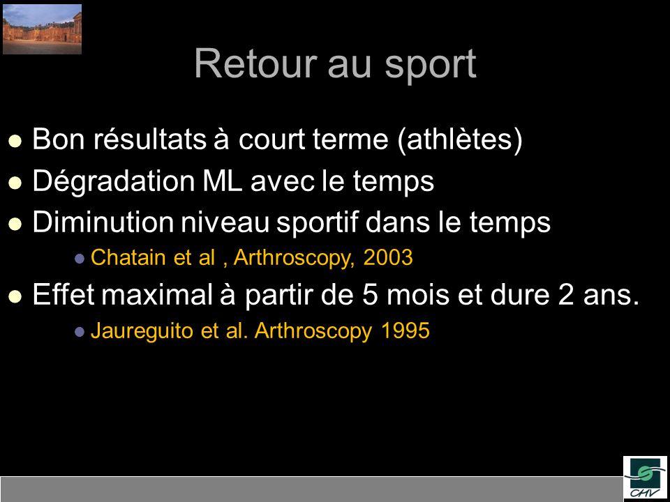 Retour au sport Bon résultats à court terme (athlètes) Dégradation ML avec le temps Diminution niveau sportif dans le temps Chatain et al, Arthroscopy