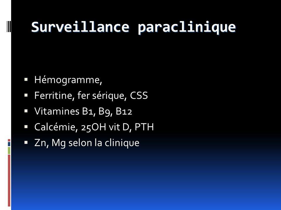 Surveillance paraclinique Hémogramme, Ferritine, fer sérique, CSS Vitamines B1, B9, B12 Calcémie, 25OH vit D, PTH Zn, Mg selon la clinique