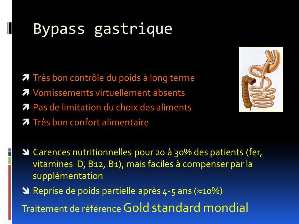 Bypass gastrique Très bon contrôle du poids à long terme Vomissements virtuellement absents Pas de limitation du choix des aliments Très bon confort a