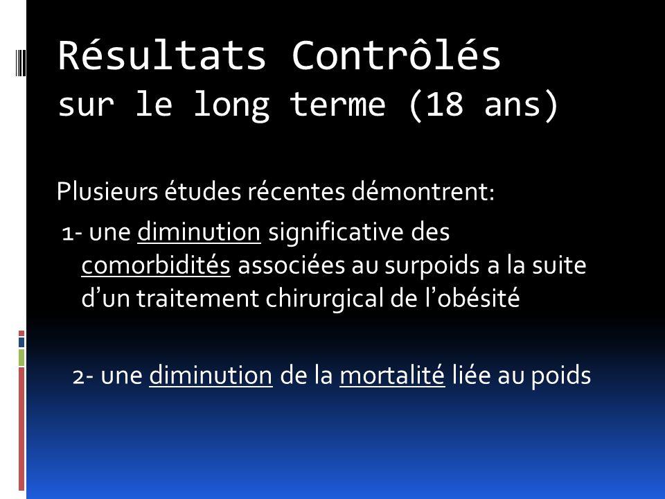 Résultats Contrôlés sur le long terme (18 ans) Plusieurs études récentes démontrent: 1- une diminution significative des comorbidités associées au sur