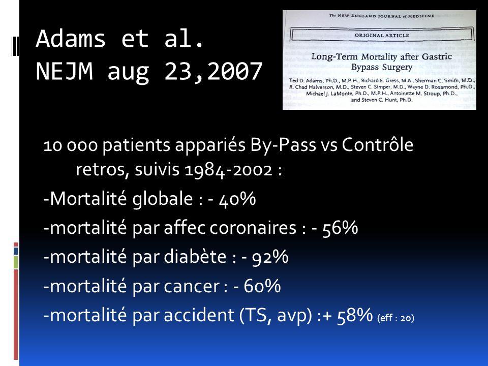 Adams et al. NEJM aug 23,2007 10 000 patients appariés By-Pass vs Contrôle retros, suivis 1984-2002 : -Mortalité globale : - 40% -mortalité par affec