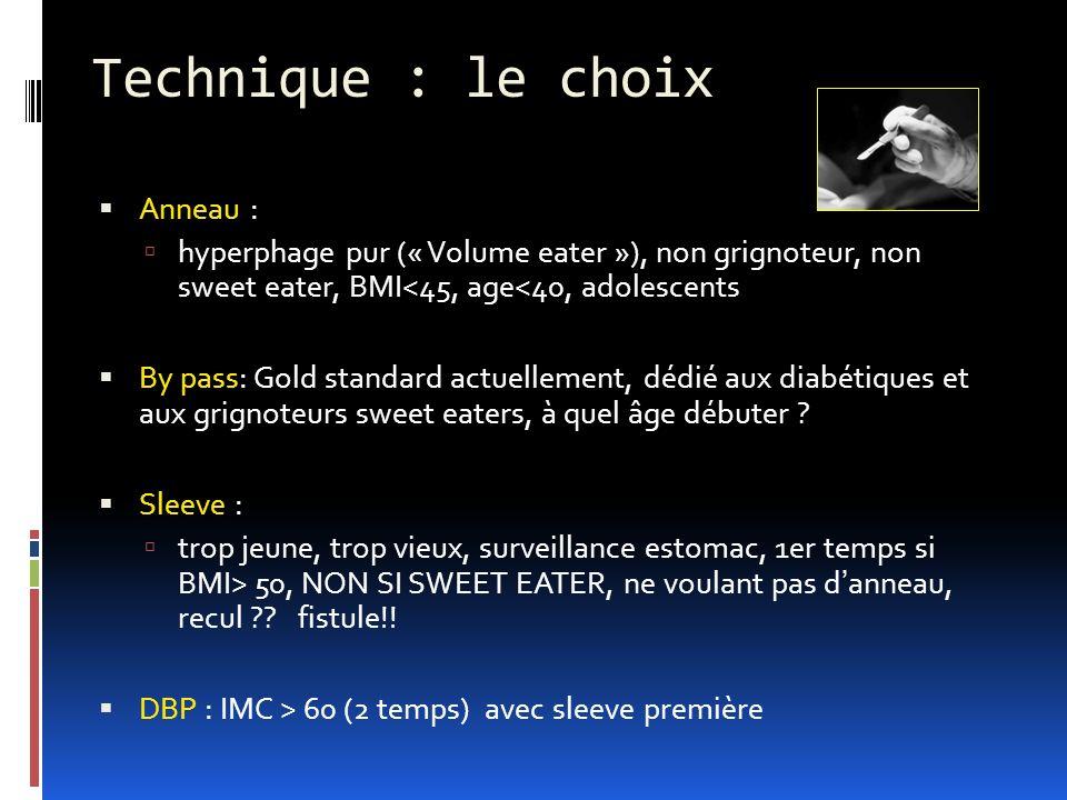 Technique : le choix Anneau : hyperphage pur (« Volume eater »), non grignoteur, non sweet eater, BMI<45, age<40, adolescents By pass: Gold standard a