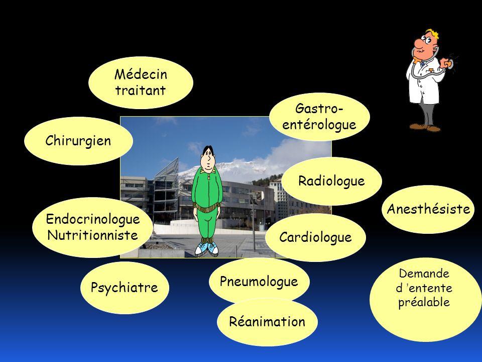 Anesthésiste Demande d entente préalable Radiologue Cardiologue Pneumologue Gastro- entérologue Endocrinologue Nutritionniste Psychiatre Chirurgien Mé