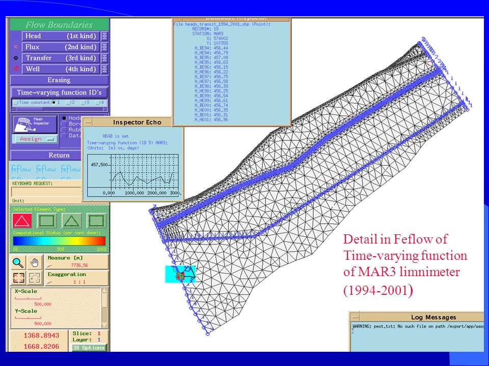 Detail in Feflow of Time-varying function of MAR3 limnimeter (1994-2001 )