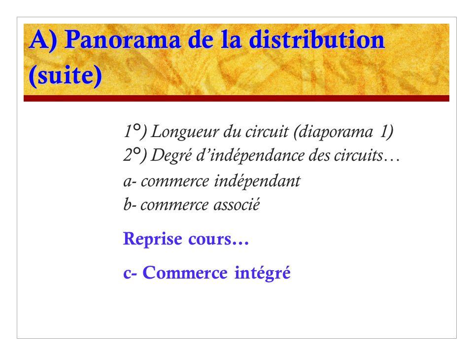 A) Panorama de la distribution (suite) 1°) Longueur du circuit (diaporama 1) 2°) Degré dindépendance des circuits… a- commerce indépendant b- commerce
