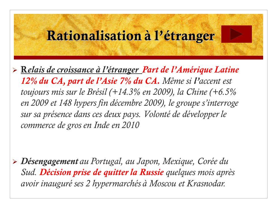 Rationalisation à létranger R elais de croissance à létranger Part de lAmérique Latine 12% du CA, part de lAsie 7% du CA. Même si l accent est toujour