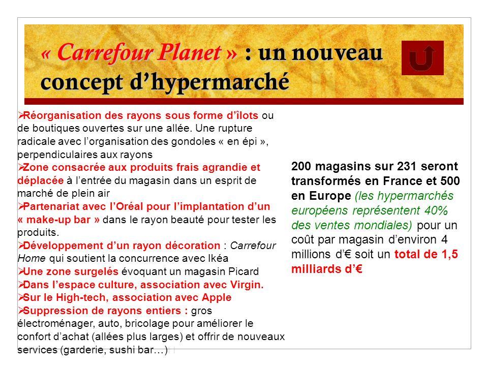 « Carrefour Planet » : un nouveau concept dhypermarché Réorganisation des rayons sous forme dîlots ou de boutiques ouvertes sur une allée. Une rupture