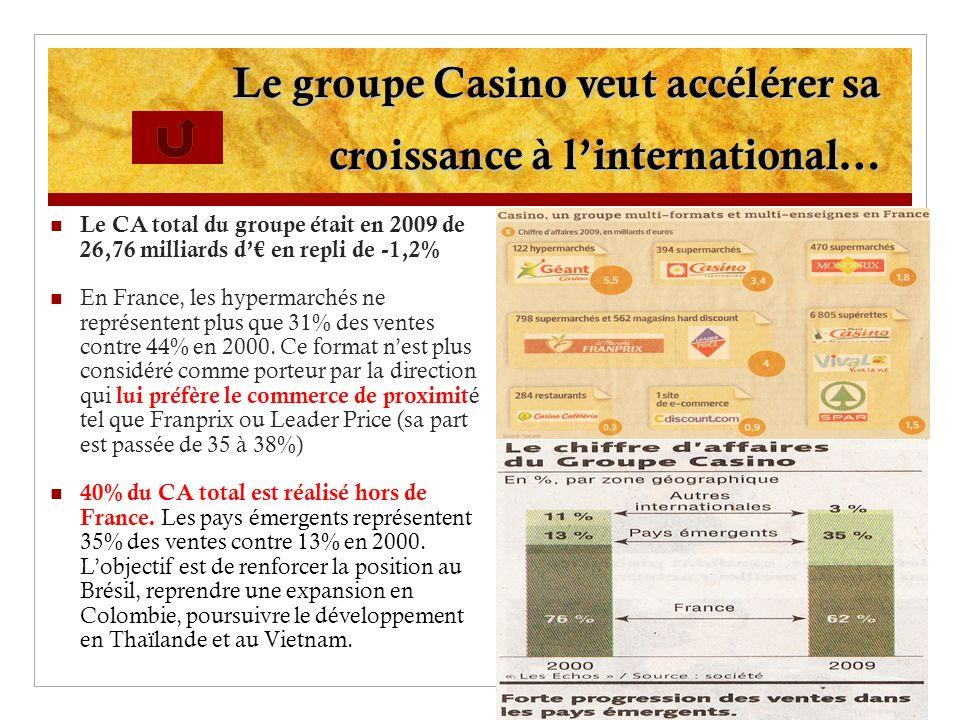 Le groupe Casino veut accélérer sa croissance à linternational… Le CA total du groupe était en 2009 de 26,76 milliards d en repli de -1,2% En France,