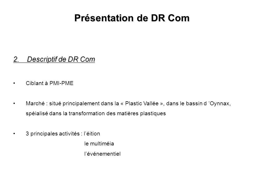 Présentation de DR Com 2.