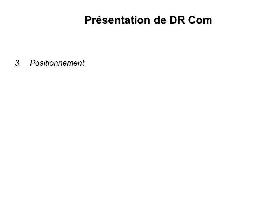 Présentation de DR Com 3. Positionnement