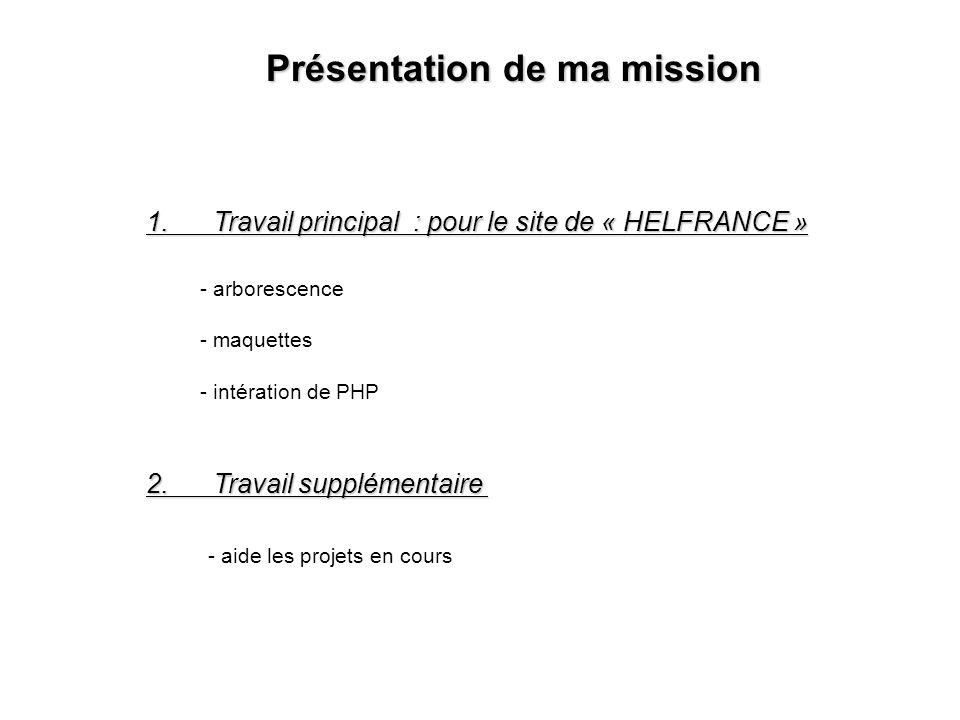 Présentation de ma mission 1.