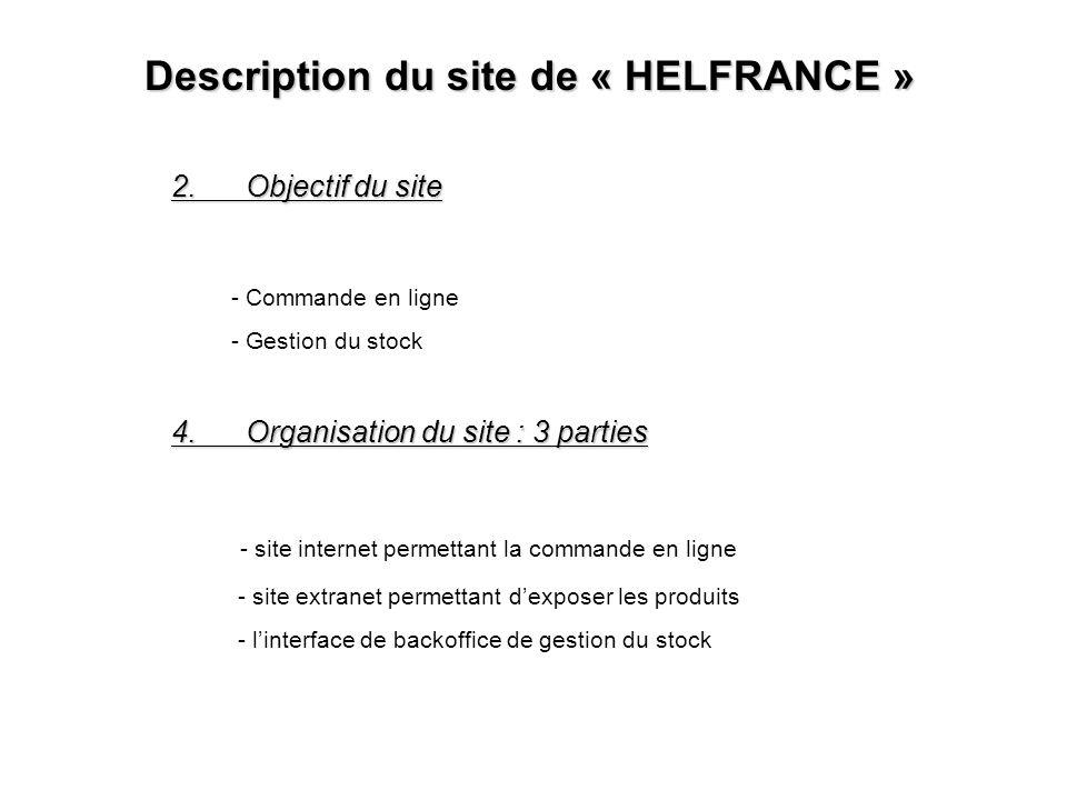 Description du site de « HELFRANCE » 2. Objectif du site - Commande en ligne - Gestion du stock 4.