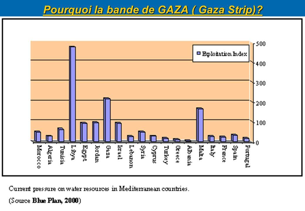 14 Pourquoi la bande de GAZA ( Gaza Strip)?