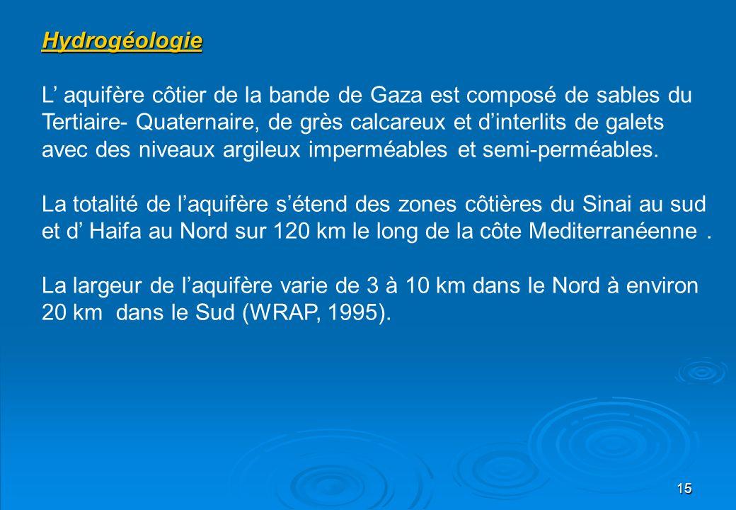 15 Hydrogéologie L aquifère côtier de la bande de Gaza est composé de sables du Tertiaire- Quaternaire, de grès calcareux et dinterlits de galets avec