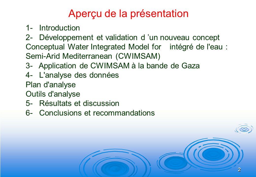 2 Aperçu de la présentation 1- Introduction 2- Développement et validation d un nouveau concept intégré de l'eau : Conceptual Water Integrated Model f