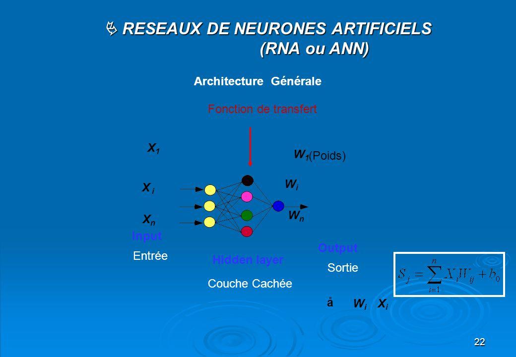 22 RESEAUX DE NEURONES ARTIFICIELS RESEAUX DE NEURONES ARTIFICIELS (RNA ou ANN) (RNA ou ANN) Architecture Générale Input Output Hidden layer Entrée So