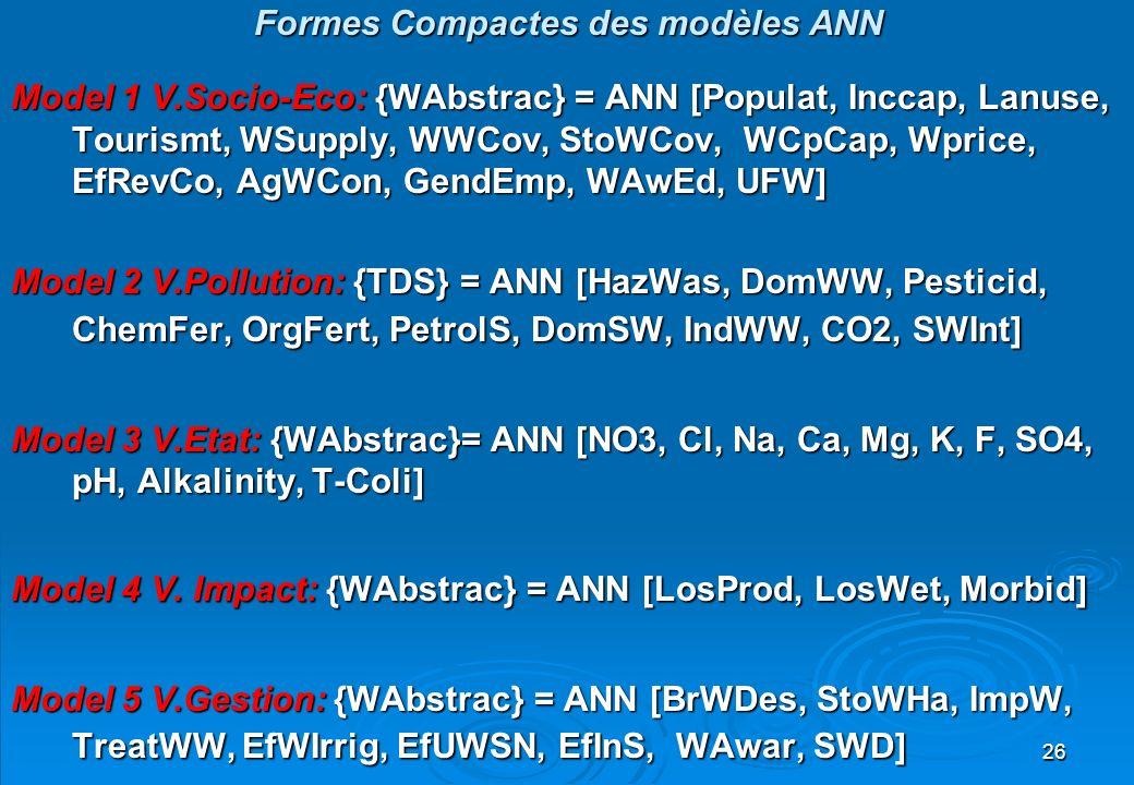 26 Formes Compactes des modèles ANN Model 1 V.Socio-Eco: {WAbstrac} = ANN [Populat, Inccap, Lanuse, Tourismt, WSupply, WWCov, StoWCov, WCpCap, Wprice,