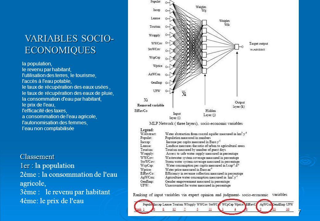 27 VARIABLES SOCIO- ECONOMIQUES Classement 1er : 1er : la population 2ème : la consommation de l'eau agricole, 3ème : le revenu par habitant 4ème: le