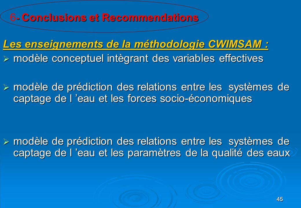 45 Les enseignements de la méthodologie CWIMSAM : modèle conceptuel intègrant des variables effectives modèle conceptuel intègrant des variables effec
