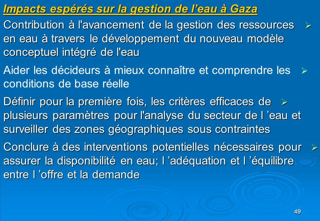 49 Impacts espérés sur la gestion de leau à Gaza Contribution à l'avancement de la gestion des ressources en eau à travers le développement du nouveau