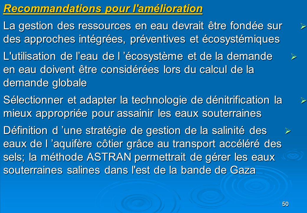 50 Recommandations pour l'amélioration La gestion des ressources en eau devrait être fondée sur des approches intégrées, préventives et écosystémiques