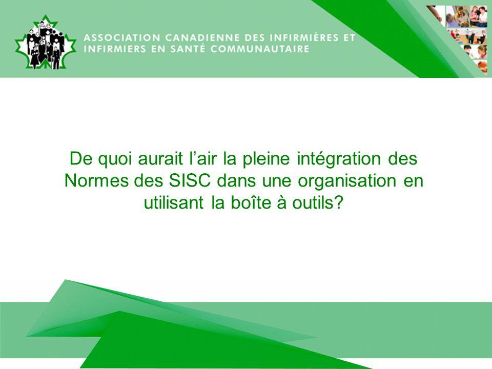 De quoi aurait lair la pleine intégration des Normes des SISC dans une organisation en utilisant la boîte à outils