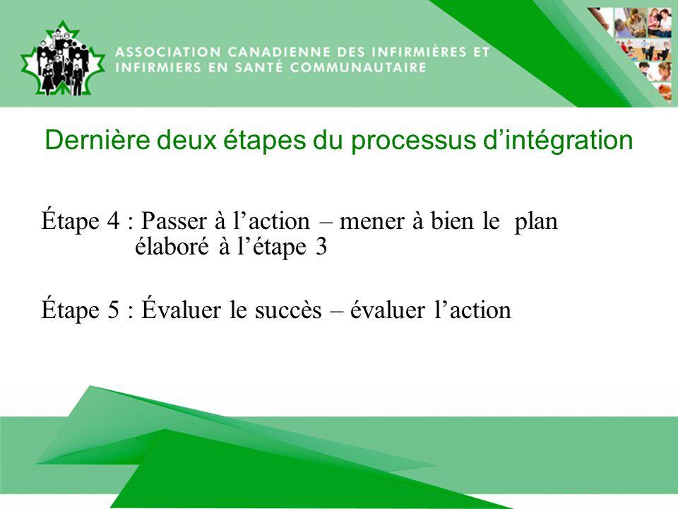 Dernière deux étapes du processus dintégration Étape 4 : Passer à laction – mener à bien le plan élaboré à létape 3 Étape 5 : Évaluer le succès – évaluer laction