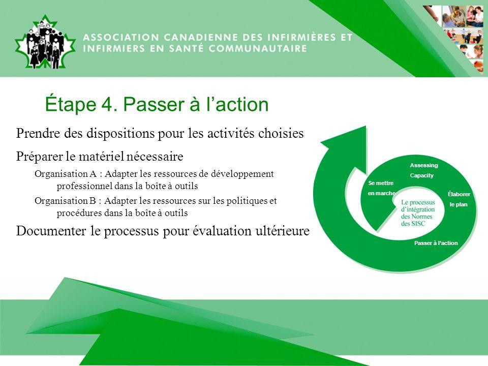 Se mettre en marche Assessing Capacity Élaborer le plan Étape 4.