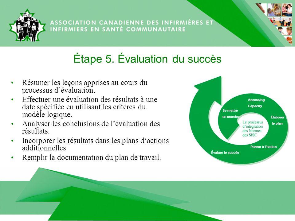 Se mettre en marche Assessing Capacity Élaborer le plan Passer à laction Étape 5.