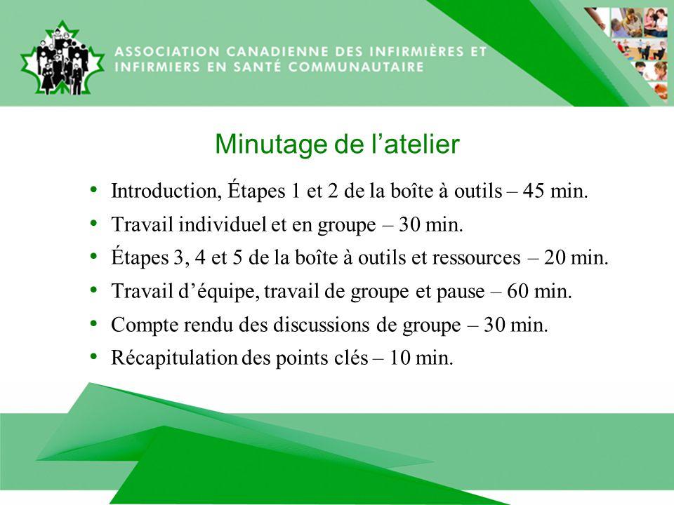 Minutage de latelier Introduction, Étapes 1 et 2 de la boîte à outils – 45 min.