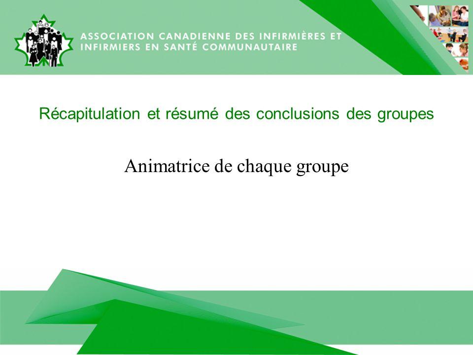 Récapitulation et résumé des conclusions des groupes Animatrice de chaque groupe
