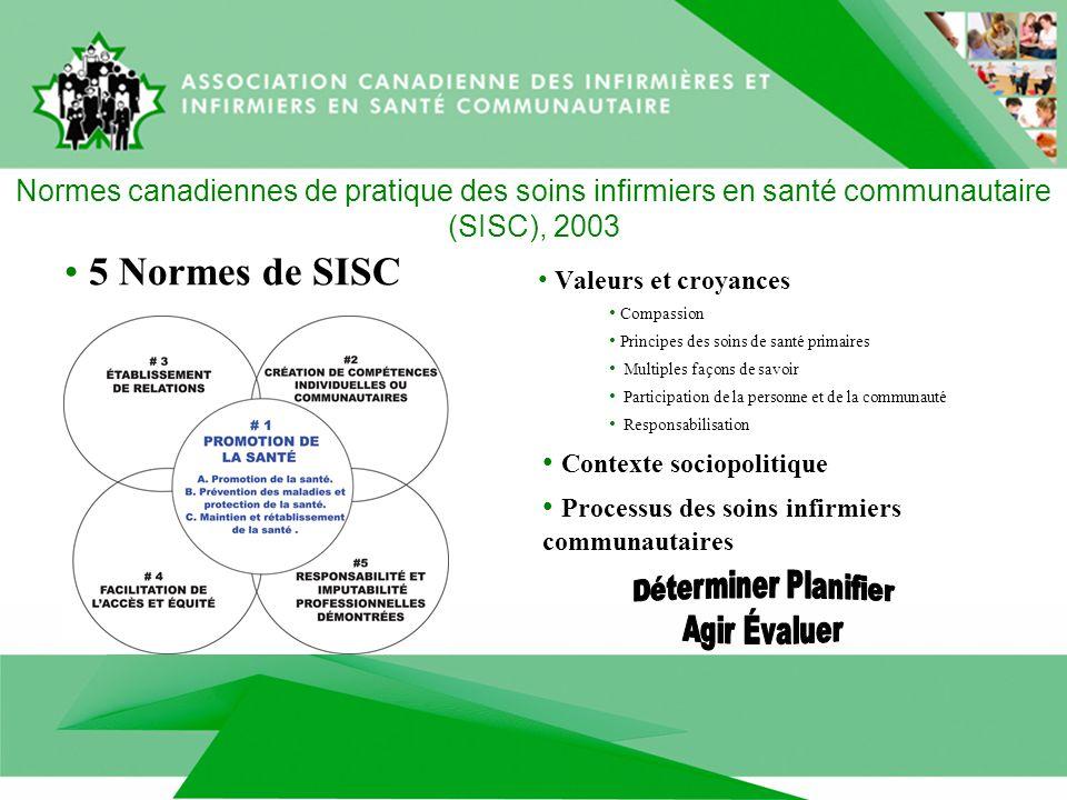 Normes canadiennes de pratique des soins infirmiers en santé communautaire (SISC), 2003 5 Normes de SISC Valeurs et croyances Compassion Principes des soins de santé primaires Multiples façons de savoir Participation de la personne et de la communauté Responsabilisation Contexte sociopolitique Processus des soins infirmiers communautaires