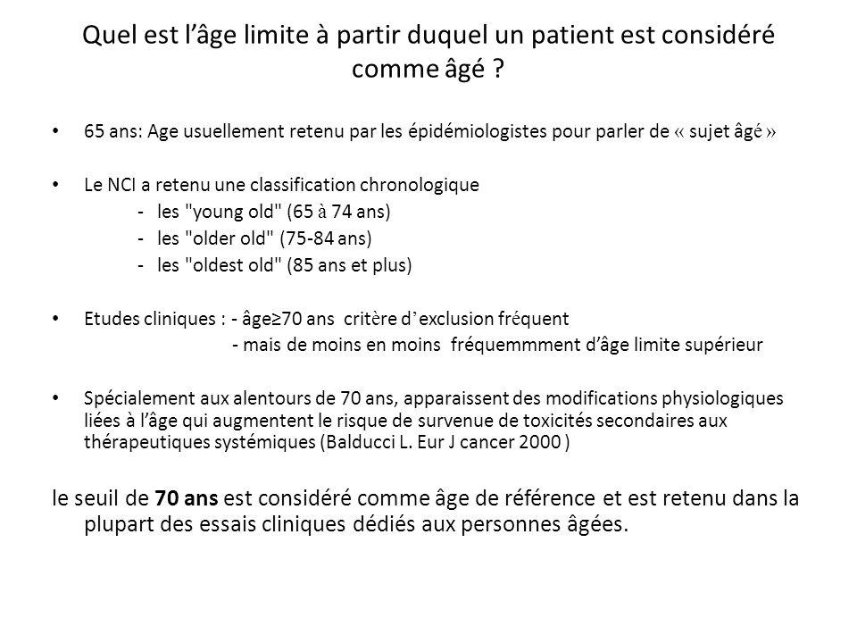 Quel est lâge limite à partir duquel un patient est considéré comme âgé .
