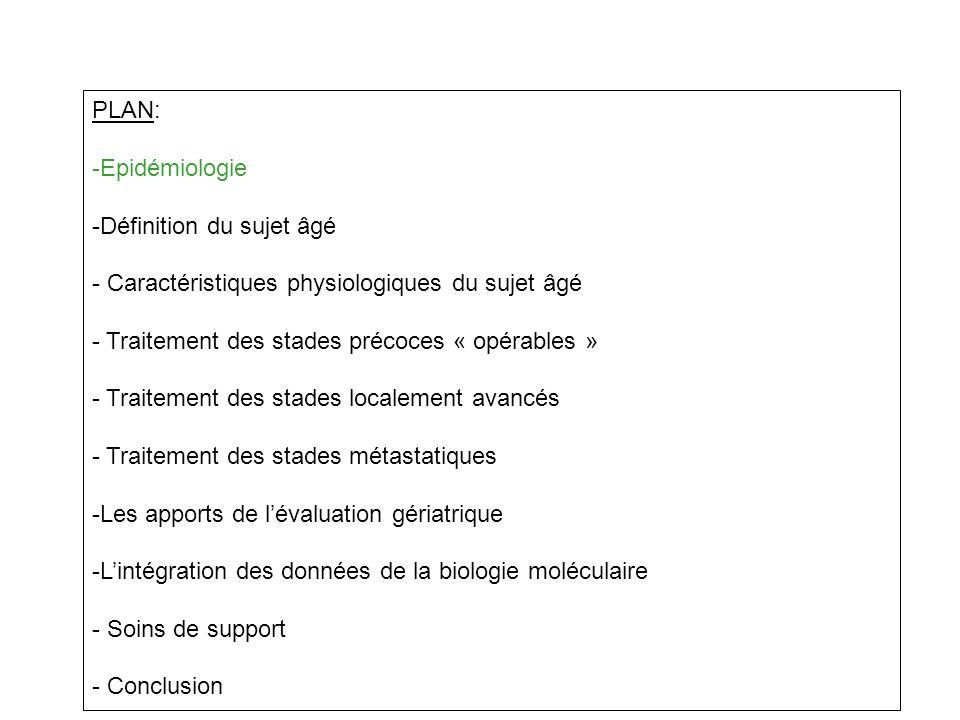 PLAN: -Epidémiologie -Définition du sujet âgé - Caractéristiques physiologiques du sujet âgé - Traitement des stades précoces « opérables » - Traitement des stades localement avancés - Traitement des stades métastatiques -Les apports de lévaluation gériatrique -Lintégration des données de la biologie moléculaire - Soins de support - Conclusion