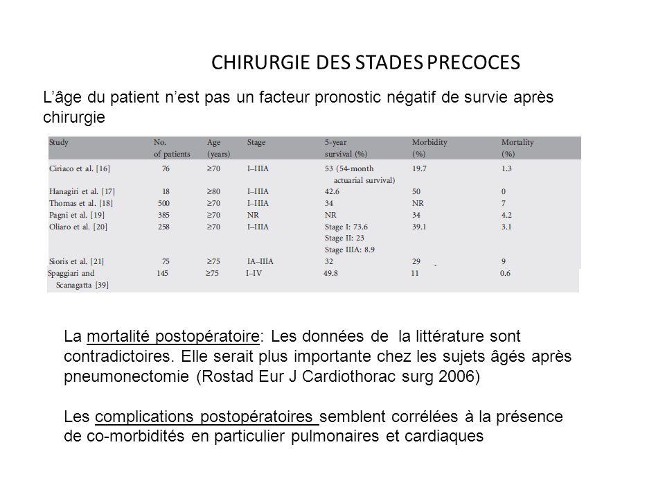 CHIRURGIE DES STADES PRECOCES Lâge du patient nest pas un facteur pronostic négatif de survie après chirurgie La mortalité postopératoire: Les données de la littérature sont contradictoires.