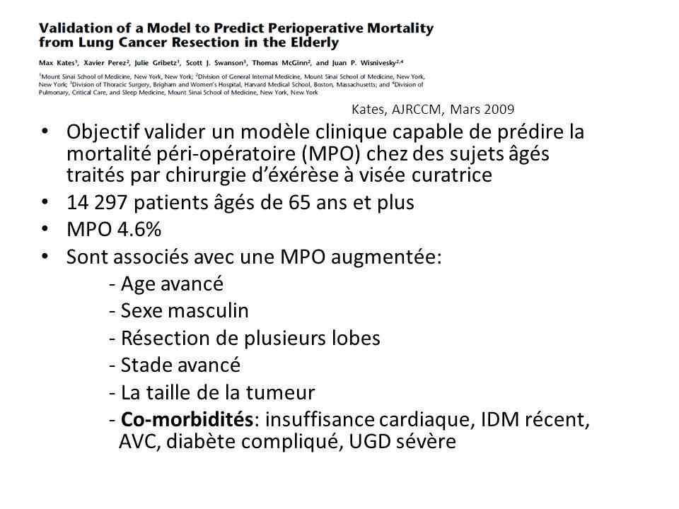 Objectif valider un modèle clinique capable de prédire la mortalité péri-opératoire (MPO) chez des sujets âgés traités par chirurgie déxérèse à visée curatrice 14 297 patients âgés de 65 ans et plus MPO 4.6% Sont associés avec une MPO augmentée: - Age avancé - Sexe masculin - Résection de plusieurs lobes - Stade avancé - La taille de la tumeur - Co-morbidités: insuffisance cardiaque, IDM récent, AVC, diabète compliqué, UGD sévère Kates, AJRCCM, Mars 2009