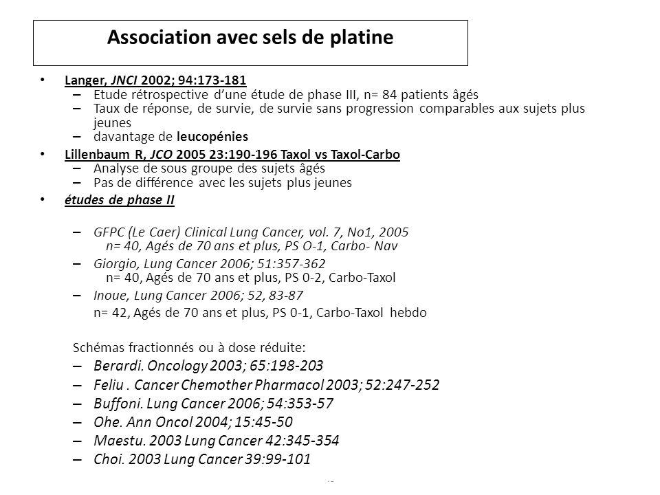 Nom de lintervenant 45 Association avec sels de platine Langer, JNCI 2002; 94:173-181 – Etude rétrospective dune étude de phase III, n= 84 patients âgés – Taux de réponse, de survie, de survie sans progression comparables aux sujets plus jeunes – davantage de leucopénies Lillenbaum R, JCO 2005 23:190-196 Taxol vs Taxol-Carbo – Analyse de sous groupe des sujets âgés – Pas de différence avec les sujets plus jeunes études de phase II – GFPC (Le Caer) Clinical Lung Cancer, vol.