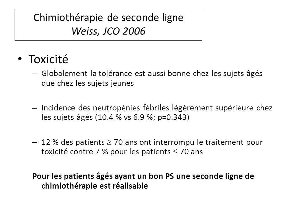 Chimiothérapie de seconde ligne Weiss, JCO 2006 Toxicité – Globalement la tolérance est aussi bonne chez les sujets âgés que chez les sujets jeunes – Incidence des neutropénies fébriles légèrement supérieure chez les sujets âgés (10.4 % vs 6.9 %; p=0.343) – 12 % des patients 70 ans ont interrompu le traitement pour toxicité contre 7 % pour les patients 70 ans Pour les patients âgés ayant un bon PS une seconde ligne de chimiothérapie est réalisable