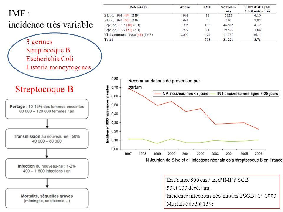 Streptocoque B En France 800 cas / an dIMF à SGB 50 et 100 décès/ an. Incidence infections néo-natales à SGB : 1/ 1000 Mortalité de 5 à 15% IMF : inci