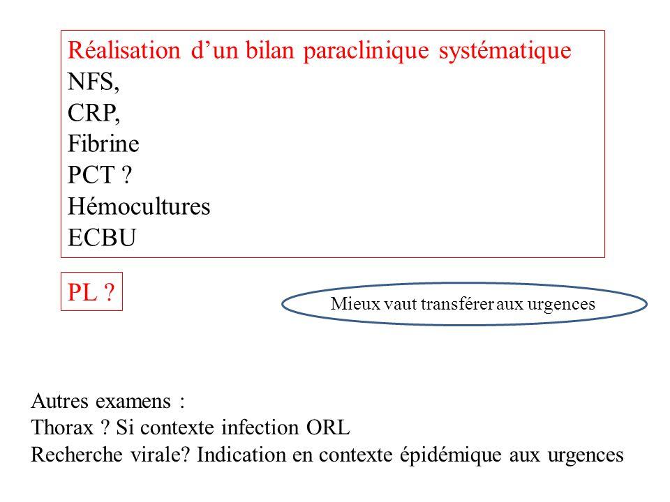 Réalisation dun bilan paraclinique systématique NFS, CRP, Fibrine PCT ? Hémocultures ECBU PL ? Autres examens : Thorax ? Si contexte infection ORL Rec
