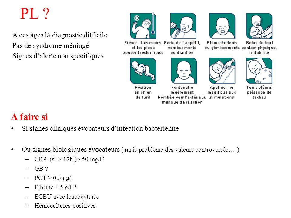 PL ? A ces âges là diagnostic difficile Pas de syndrome méningé Signes dalerte non spécifiques A faire si Si signes cliniques évocateurs dinfection ba
