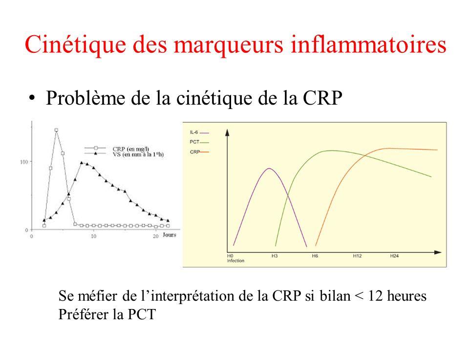 Cinétique des marqueurs inflammatoires Problème de la cinétique de la CRP Se méfier de linterprétation de la CRP si bilan < 12 heures Préférer la PCT