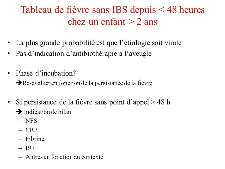 Tableau de fièvre sans IBS depuis 2 ans La plus grande probabilité est que létiologie soit virale Pas dindication dantibiothérapie à laveugle Phase di